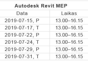 REVIT ŠVOK MEP