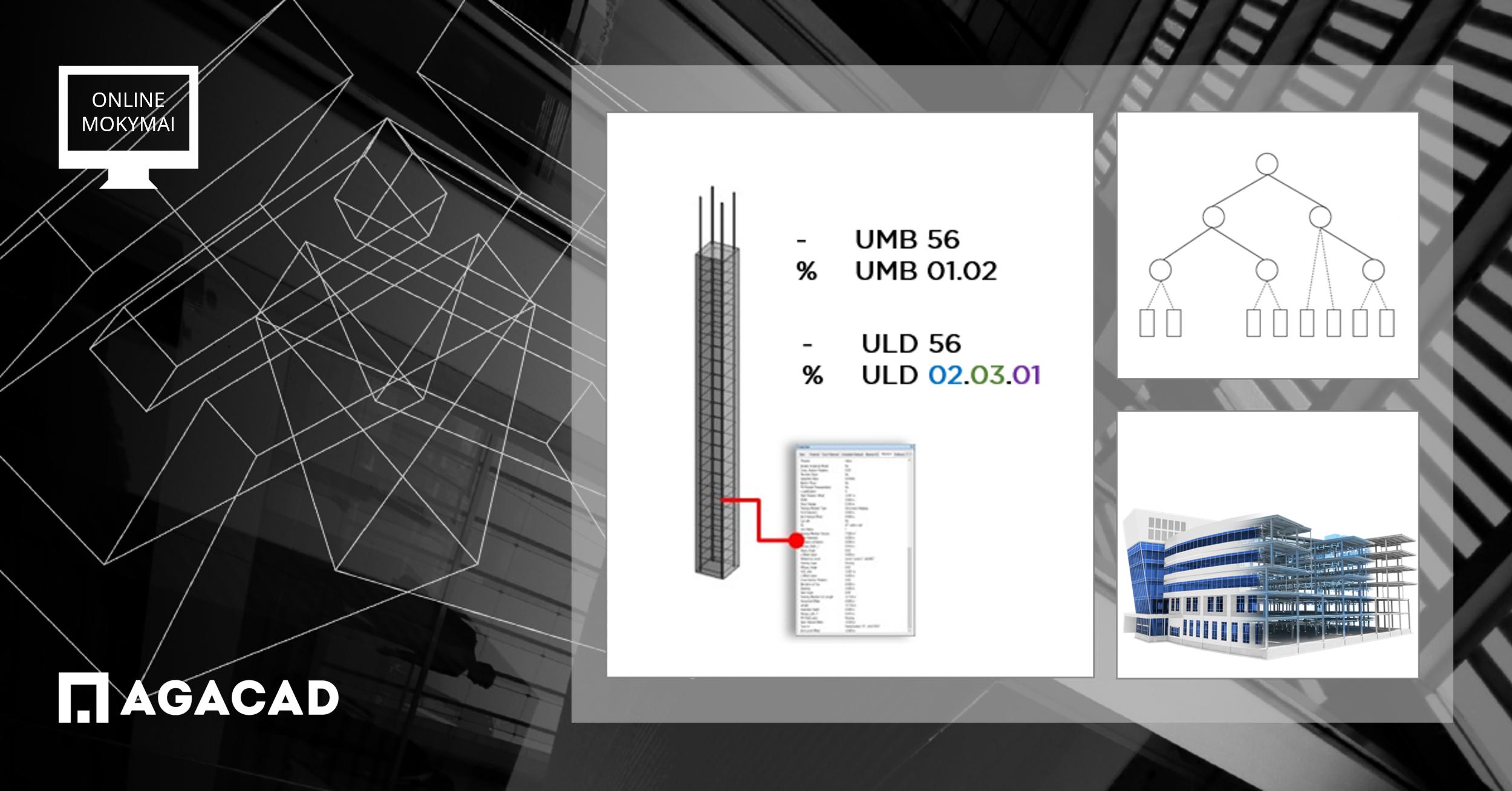 BIM ir klasifikavimas, ISO 81346, Uniclass 2015 ir Omniclass