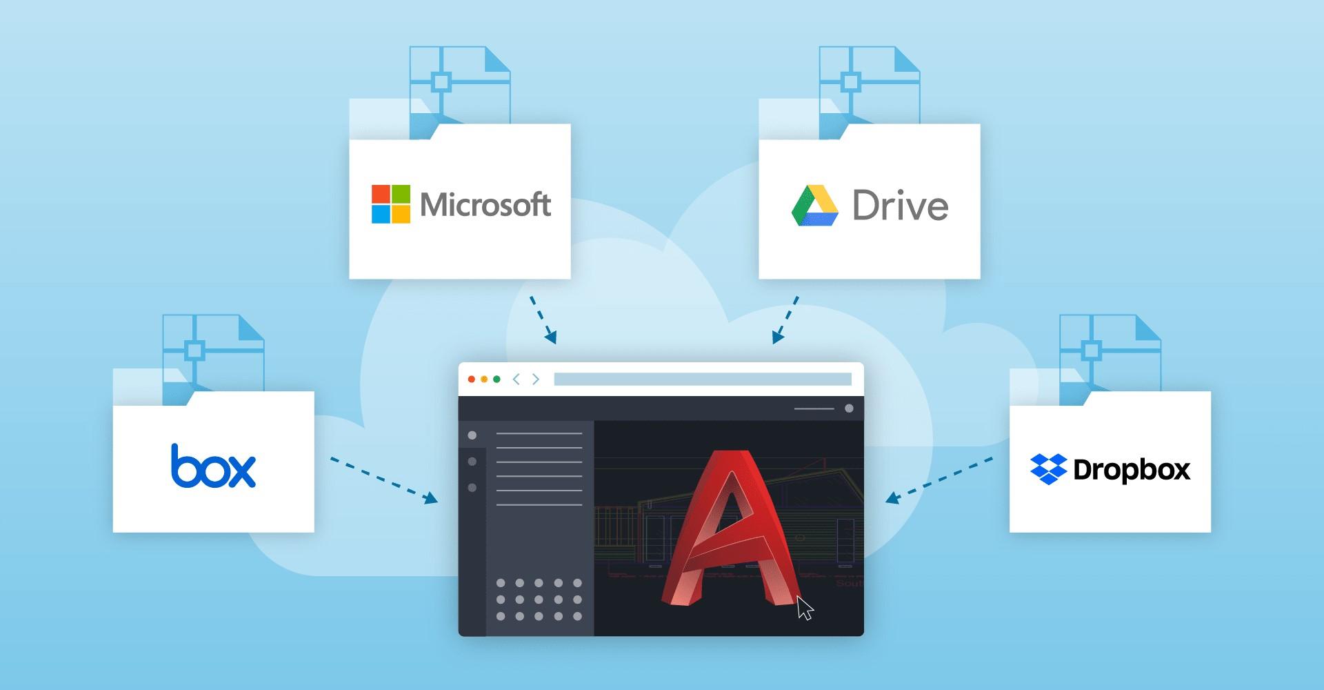 Civil 3D, AutoCAD WEB, Gmail, Google Drive, Dropbox integracija| AGACAD